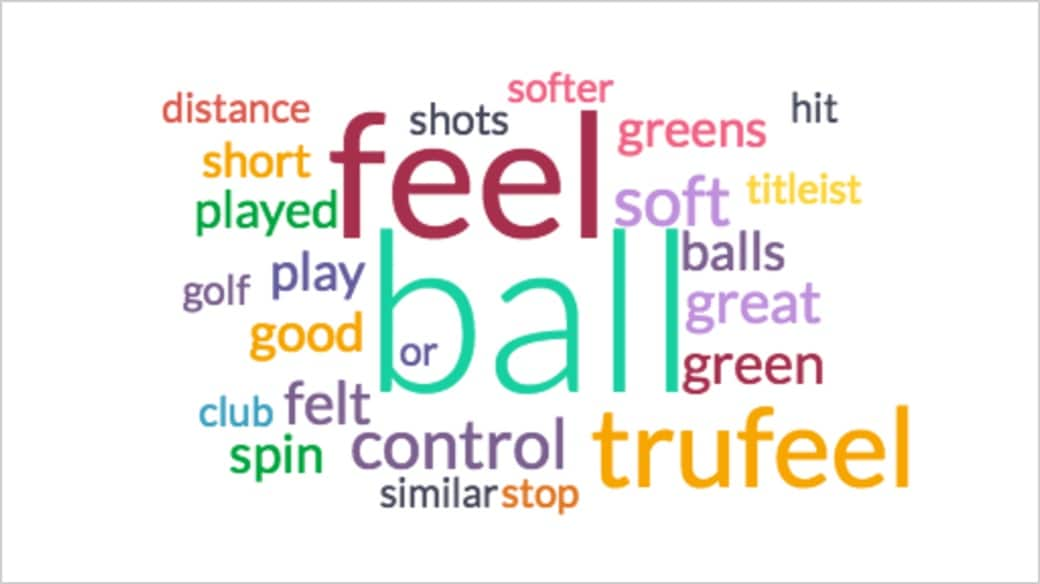 Word Cloud showing some of the words amateur golfers have used in describing TruFeel golf ball performance