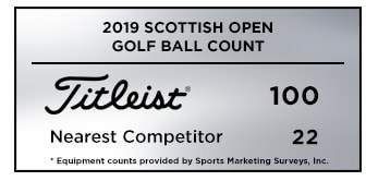 Graphic showing that Titleist was the overwhelming golf ball of choice at the 2019 Scottish Open